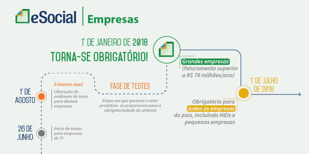 esocial_empresas